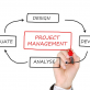 Kanban Project Management
